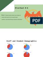 change project - presentation