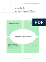 El Sistema de La Medicina Antroposofica Ultimo
