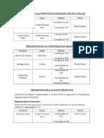 Lista de Los Presidentes de La Nación Argentina