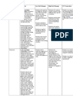 pedagogy map