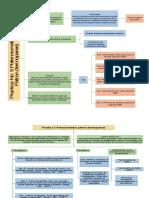 Diagrama de Flujo Instrumentacion