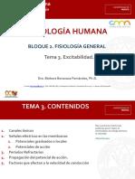 Fisiologia Humana Excitabilidad