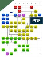 Malla Curricular E1.pdf