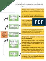 Elaborar Un Cuadro Sinoptico de Las Obligaciones de Cada Sujeto Procesal Señalado en El Ncpp