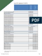 Intelligent Provisioning 2.30 (Updated 12:2015)