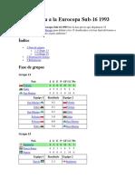 Eliminatoria a La Eurocopa Sub1693