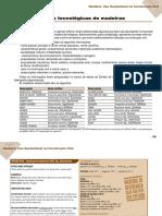 Manual Da Madeira Jacareuba