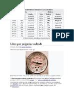 Múltiplos Del Sistema Internacional Para Pascal