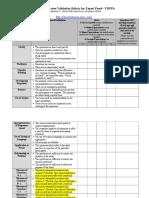 Validation Instrument for Pre-Test Posttest
