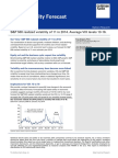 2014 Volatility Forecast