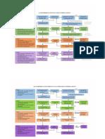 alur perizinan dan persyaratan Izin lokasi dan izin Pembangunan Operasional Tersus.pdf