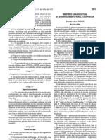 Aditivos Alimentares - Legislacao Portuguesa - 2010/07 - DL nº 94 - QUALI.PT