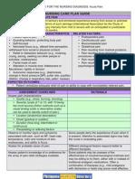 Nursing Care Plan for Acute Pain