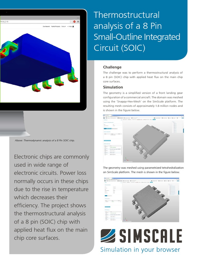 Thermostructural Analysis Of A Chip Simscale Case Study Small Outline Integrated Circuit The Heat