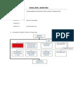 Analisis Jabatan Pengadministrasian Pelayanan Kesehatan