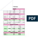 291980485 Progamme Methode Forfaitaire