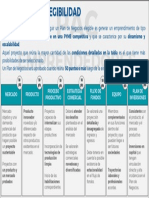 Nuevos Criterios PACe-3