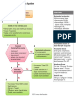 2010 Integrated Updated Circulation ACLS Tachycardia Algorithm
