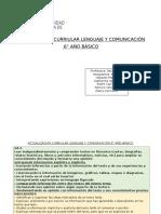 Actualizacion Curriular Lenguaje y Comunicación 6