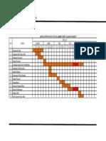 Schedule Penyusunan Skripsi