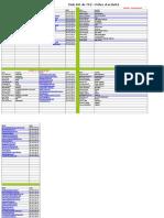 TFZ Directors Contacts