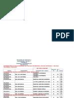 DISTRIBUCION_AULAS_EXAMEN_14_DE_SETIEMBRE_2013-2.docx