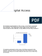 Digital Access Poe
