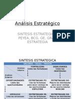 analisis estrategico