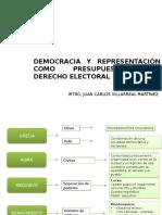Presentación - Democracia y Representación.pptx