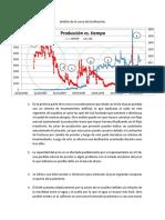 Análisis de la curva de Declinación.pdf