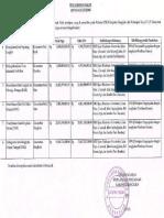 Ralat Subbidang.pdf