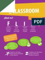 Infografia Flipped Classroom