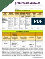Cuadro perífrasis verbales.pdf