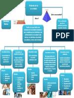 Mapa conceptual de desarrollo personal.docx