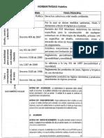 Normatividad Hoteles segun legislacion Colombiana 2017