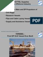 Gragen - Offshore Industry