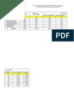 Data Sarana Sanitasi