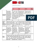 Rubrica de Bitacora.pdf