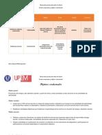 Modelo de objetivos conductuales y Modelo de Proceso