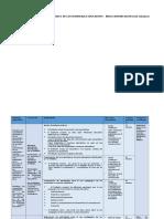 Diseño del TM del área de  Comunicación - Materiales  educativos - febrero.docx