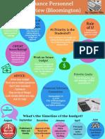 finance pictograph