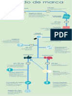 etapas_processamento_pedido.pdf