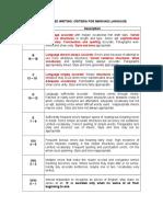 SPM Writing Assessment