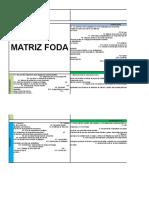 2017_05_31 Matriz FODA