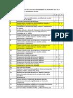 Relacion de reactivos con los contenidos del OCI.docx