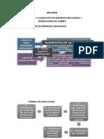 Resumen Bancario Grupon_ 06