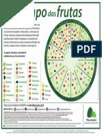 tabela_de_sazonalidade_das_frutas.pdf