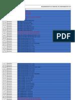 Compilacion Listas Mantenimiento 2