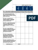 Rencana Kerja Health, Nutrition Dan WASH 2014-2015 Rev 3