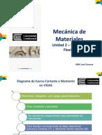 Mecanica de Materiales 1 - UNIDAD 2 - Semana 4 (Parte 1)